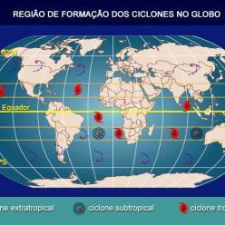 Ciclone tropical, subtropical e extratropical