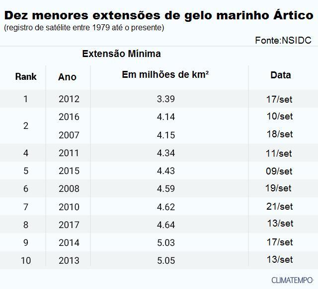 tabela(1)