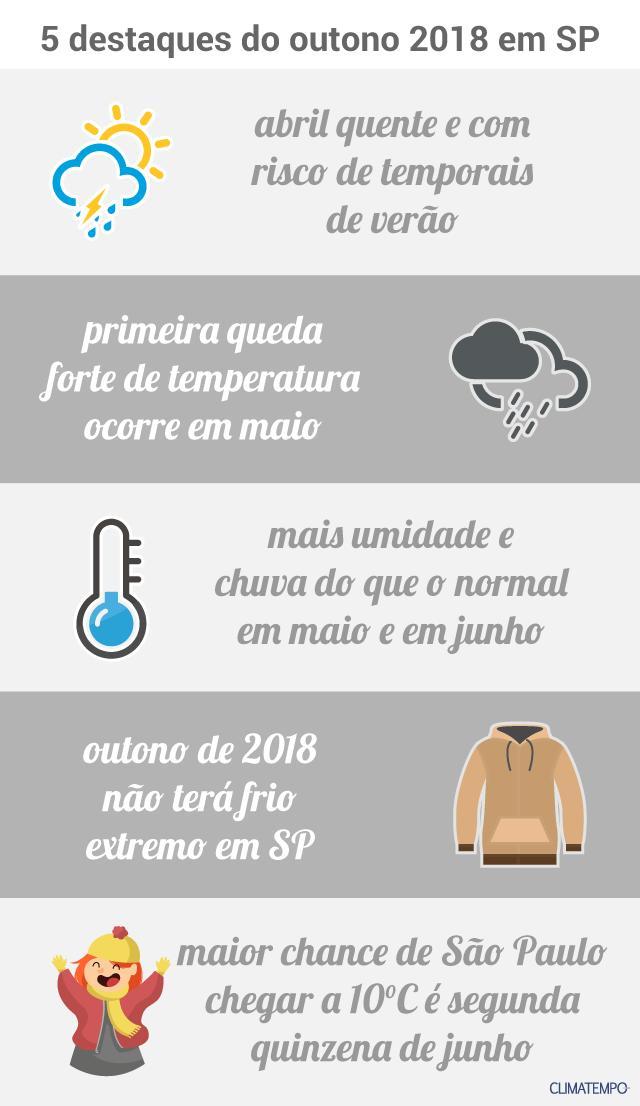 5-destaques-do-outono-2018-em-SP