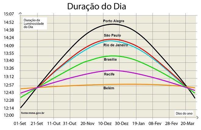 horario_verao_2