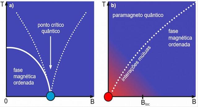 grafico-pesquisa