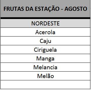 fruta_ago_nordeste