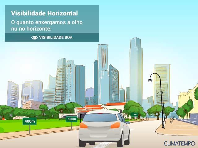 visib_horizontal