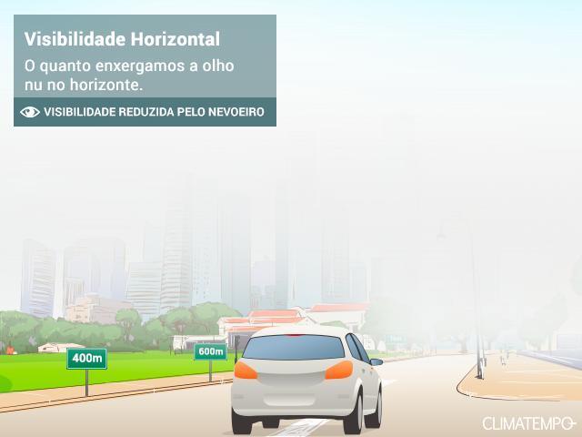 visib_horizontal_2