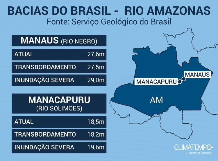bacias-ro-amazonas
