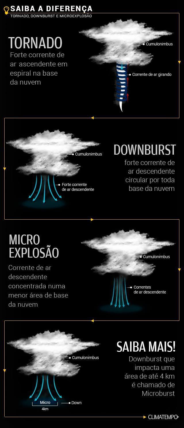 TORNARDO_ARTE_CLIMA