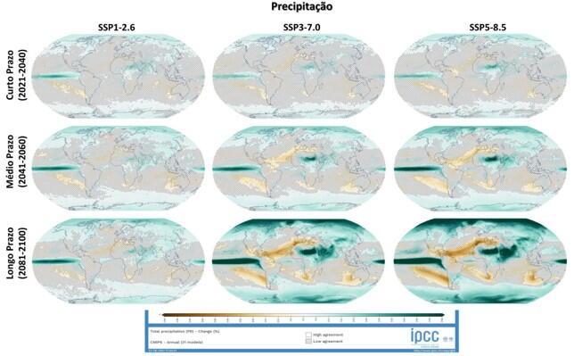 Projeções da precipitação para três cenários futuros