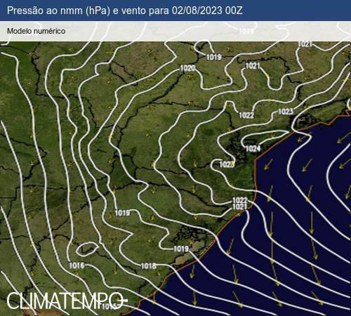 Pressao e Ventos (Climatempo)